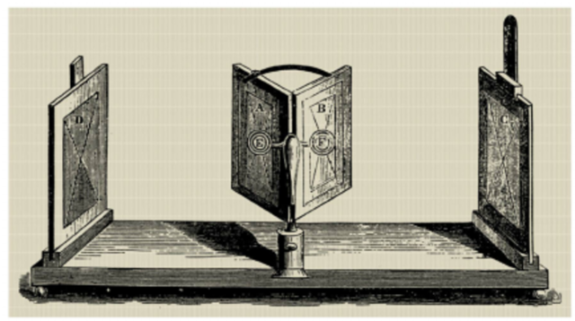 The Stereograph