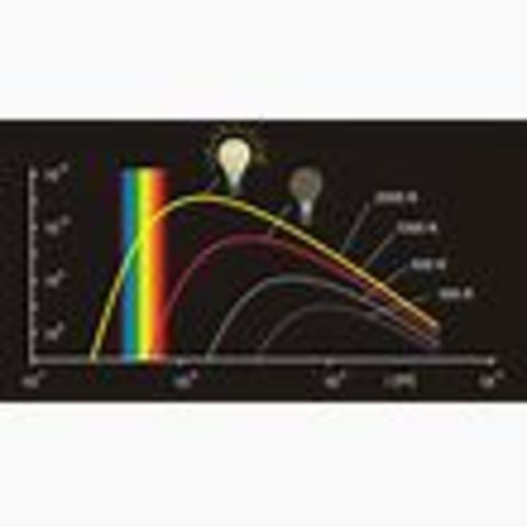 Planck's Radiation Law