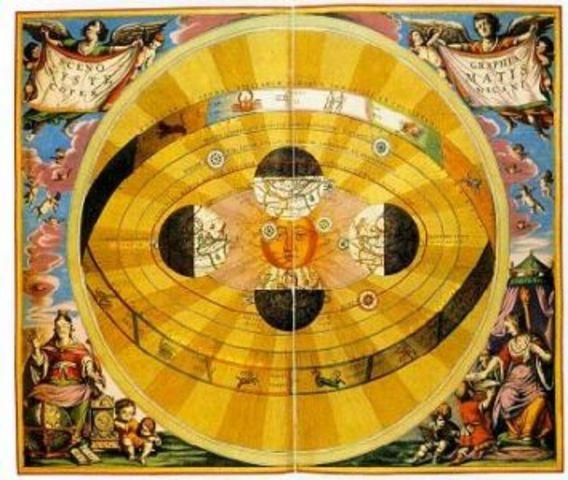 """Se publica (después de su muerte) la obra """"De revolutionibus orbium coelestium"""" de Copérnico (modelo heliocéntrico del universo)"""