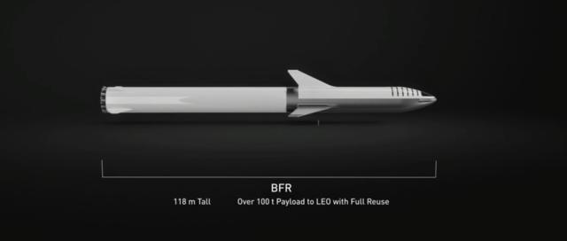 El BFR (Big falcon rocket)
