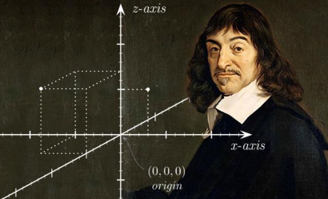 René Descartes (1596-1650) La Unificación del Álgebra y la Geometría