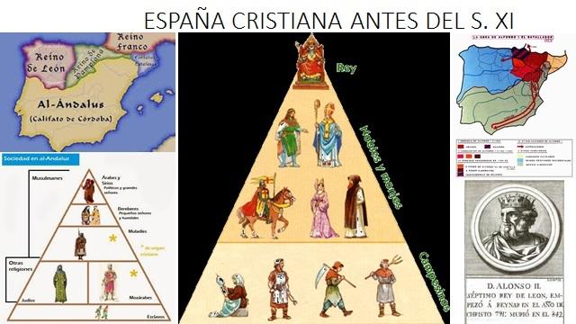 ESPAÑA CRISTIANA HASTA S XI