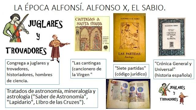 LA ÉPOCA ALFONSÍ. ALFONSO X, EL SABIO.
