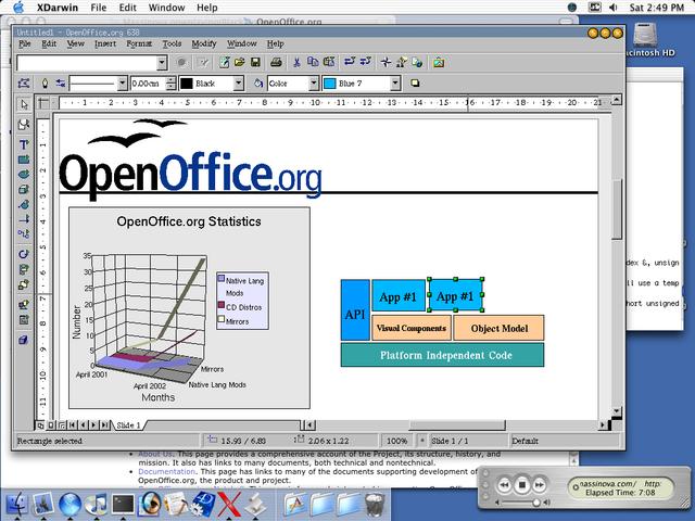 OpenOffice.org 2.0.1