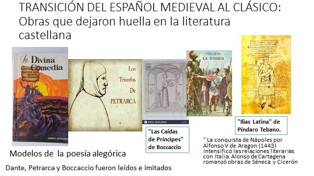 TRANSICIÓN DEL ESPAÑOL MEDIEVAL AL CLÁSICO