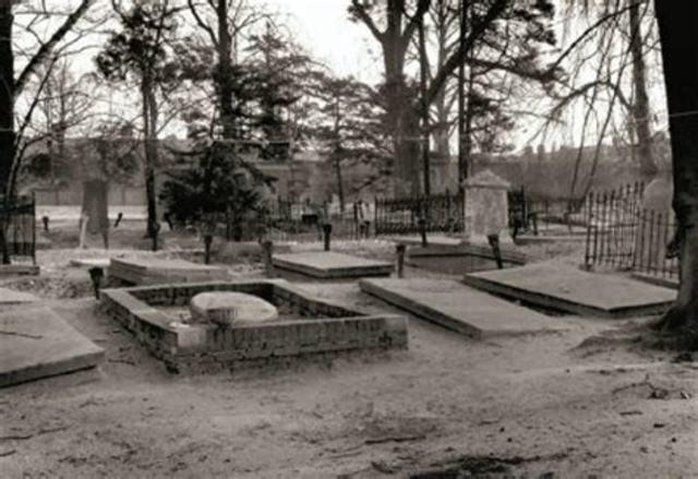 Begraafplaats gevonden