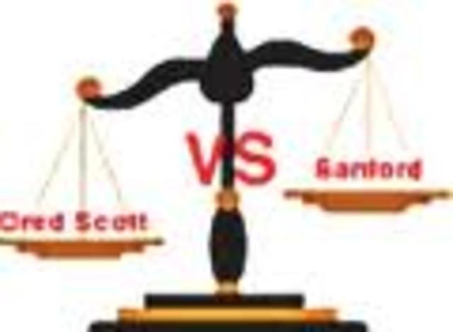 Scott vs. Sandford