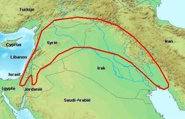 Begin van de landbouw in het Midden-Oosten