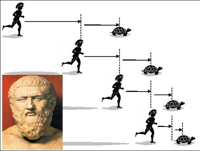 Zenón de Elea ( 490ac-425ac) Problemas con el Infinito