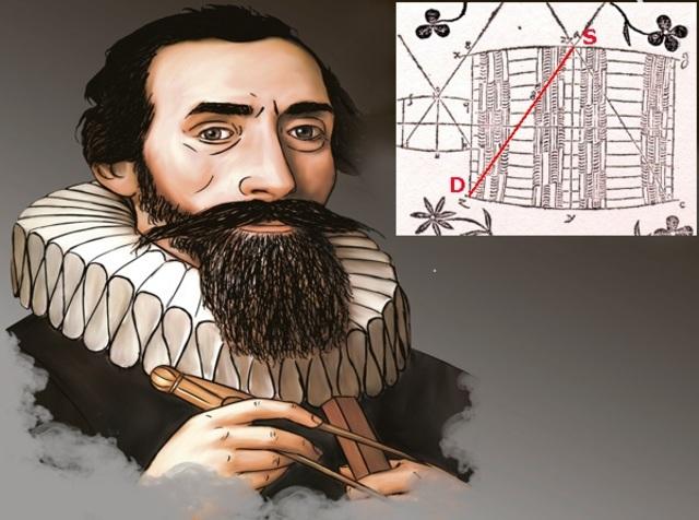 Johannes Kepler (1571-1630). Áreas y Volúmenes
