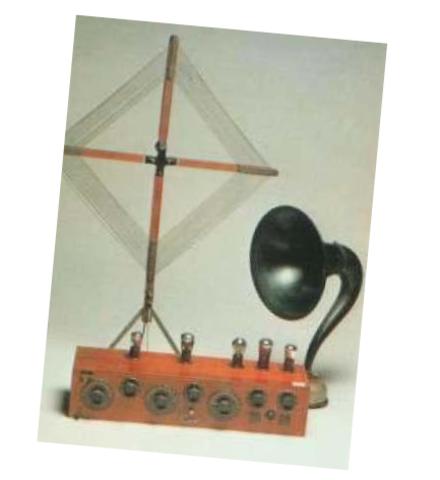 1895: Transmissão de rádio por ondas eletromagnéticas do Transmissor de Marconi.