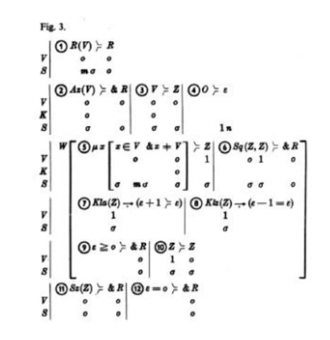 1942: Plankalkül (primeira linguagem de programação).