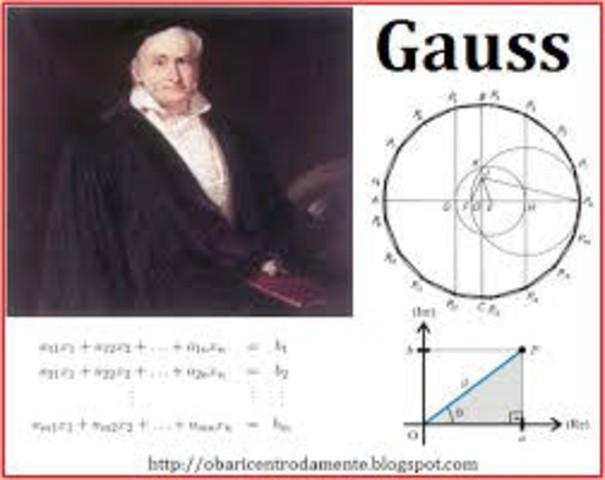 Gauss escribe su tesis doctoral