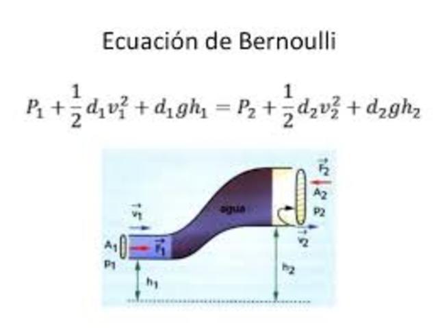 Jacques Bernoulli