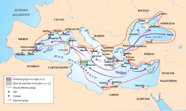 Colonizaciones