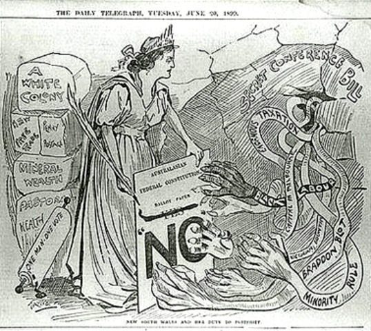 1917 Immigration Act