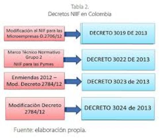 DECRETO 3019