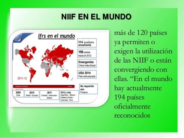 NIIF 2016