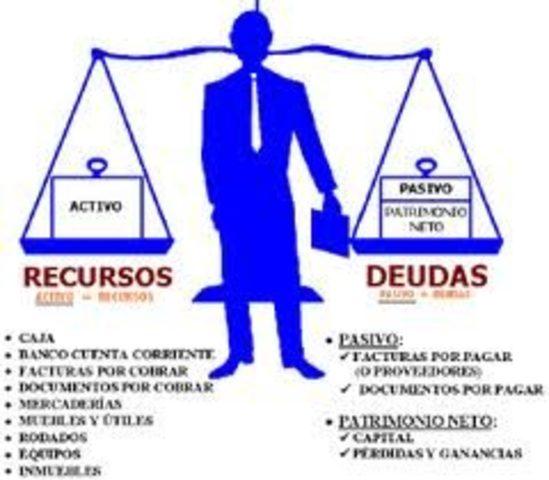 FECHA DE TRANSICIÓN. GRUPO I Y III