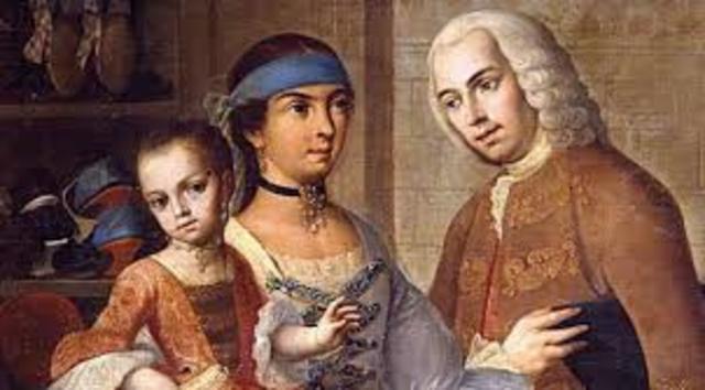 Población de la Nueva España hacia el siglo XVIII