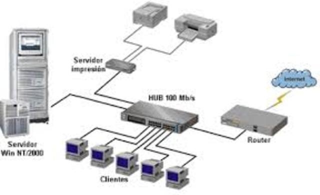 Se crean redes LAN Ethernet.