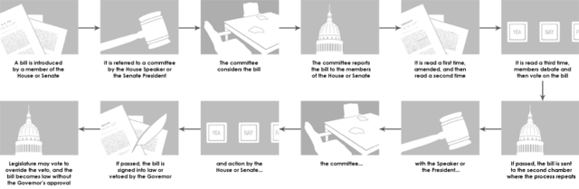 Legislature pass health law