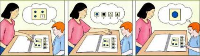 Test no verbales de inteligencia