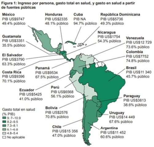 PIB GASTO EN SALUD
