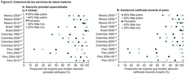 Atención prenatal población más vulnerables