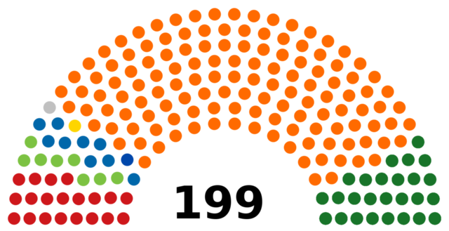 Országyűlési választások
