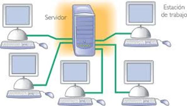 Terminales conectados a un ordenador central