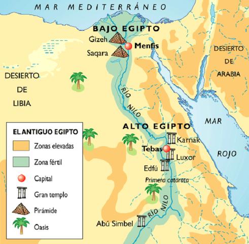 UBICACIÓN EGIPTO