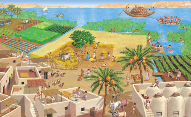 Economía de Egipto