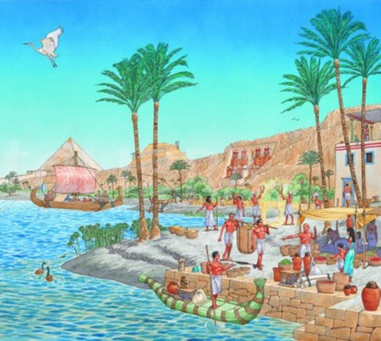 Utilización del río Nilo