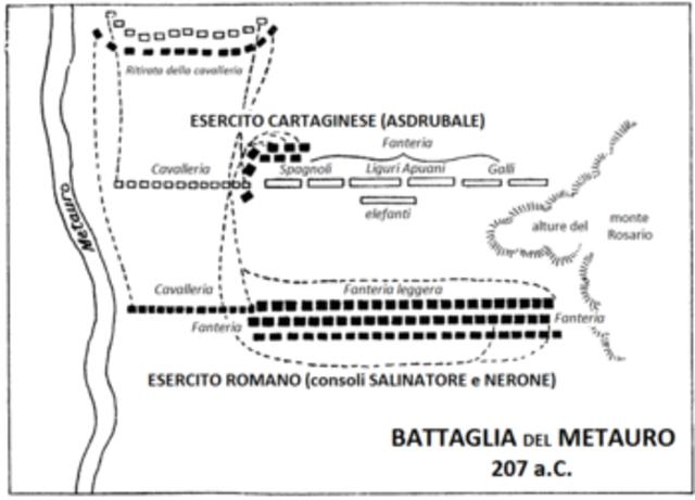 Battaglia del fiume Metauro