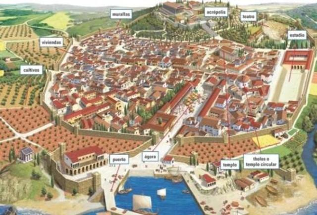 Organización territorial de Grecia
