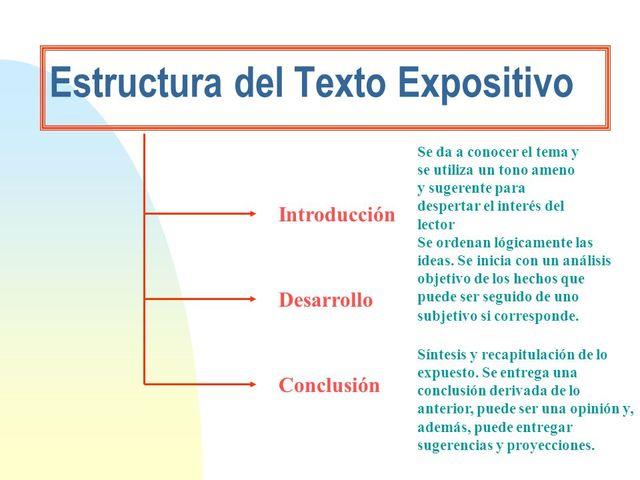CARACTERÍSTICAS DE TEXTO EXPOSITIVO EXPLICATIVO