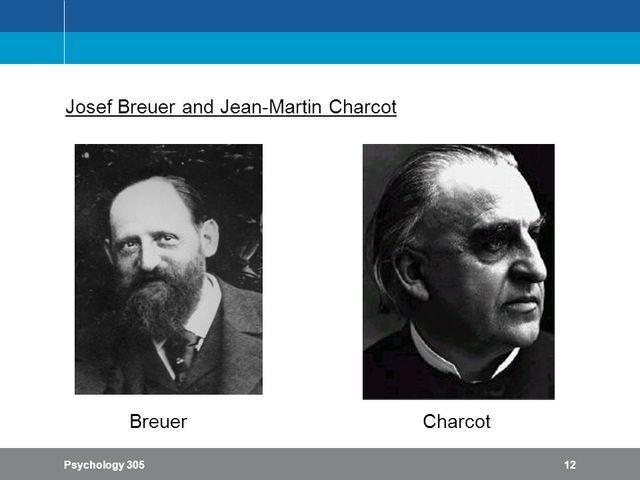 Jean Martin Charcot  y Wilhelm Wundt