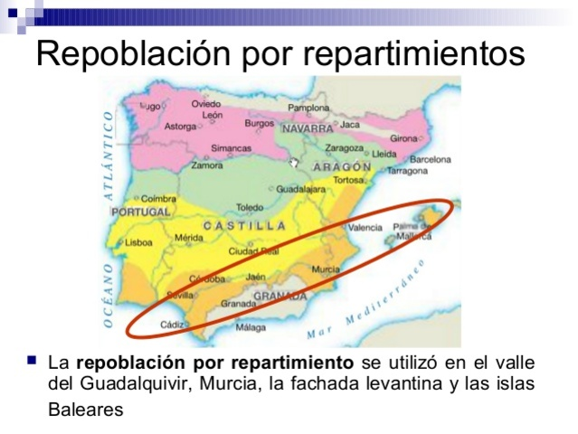La repoblación por repartimientos (A partir de 1212)