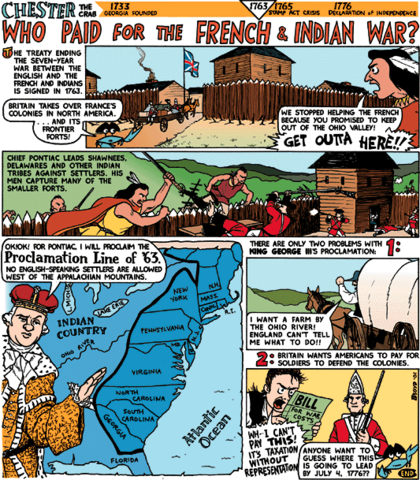 The French and Indian War AKA The Seven Years War