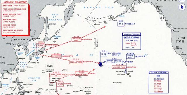 Midway : tournant de la guerre dans le Pacifique