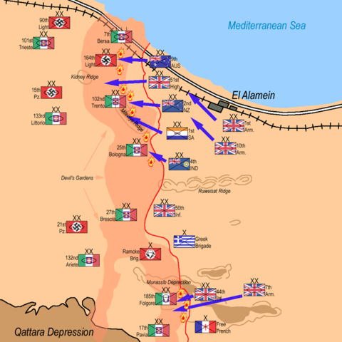 Victoire anglaise à El-Alamein (en Egypte)