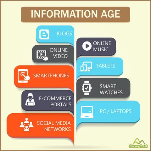 Elictronic Age