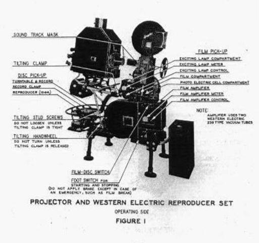 1925 – Vitaphone