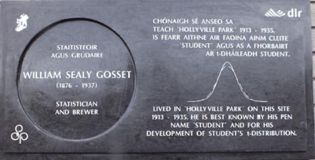 Fallecimiento de William Sealy Gosset
