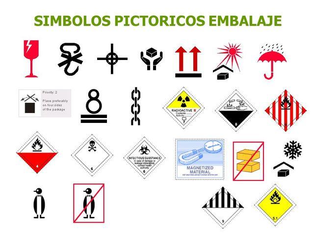 Símbolos pictóricos