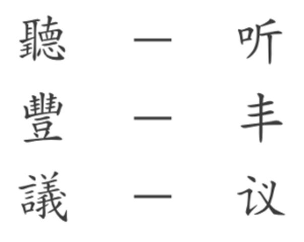 CHINO (HANZI) - Modernización