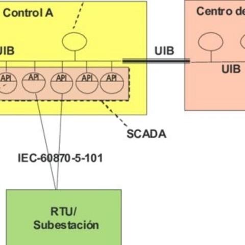 Monotónico de frecuencia (RMA)