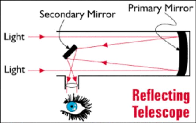 Reflecting Telecope