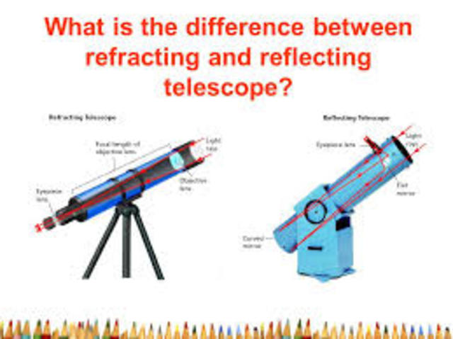 Difference between Refracting and reflecting telescopes
